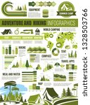 tourism  hiking travel or... | Shutterstock .eps vector #1328503766