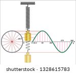 simple harmonic oscillator    Shutterstock .eps vector #1328615783