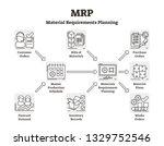 mrp vector illustration.... | Shutterstock .eps vector #1329752546