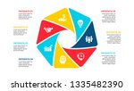 vector cycle infographic.... | Shutterstock .eps vector #1335482390