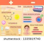 sun  skin effect  pros cons ... | Shutterstock .eps vector #1335819740