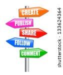 Blogging Guidepost  Vector Cli...