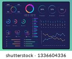 infographic dashboard template. ...