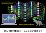 artificial intelligence system. ... | Shutterstock .eps vector #1336648589