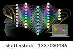 women silhouette with neural... | Shutterstock .eps vector #1337030486