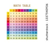 colorful multiplication table... | Shutterstock .eps vector #1337540936