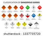 classification of dangerous... | Shutterstock .eps vector #1337735720