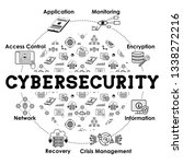 cyber security   background... | Shutterstock .eps vector #1338272216