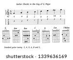 Guitar Chord In The Key Of G...