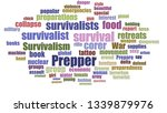 Prepper Tag Cloud In Rows On...