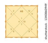 vedic astrology birth chart... | Shutterstock .eps vector #1340860949