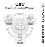 cognitive behavioral therapy... | Shutterstock .eps vector #1341922739