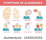 alzheimer disease symptoms... | Shutterstock .eps vector #1342015253