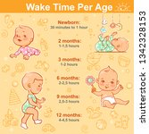 baby sleep and wake time... | Shutterstock .eps vector #1342328153