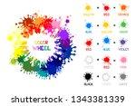 vector illustration for... | Shutterstock . vector #1343381339