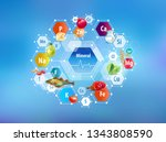 all minerals for human health... | Shutterstock .eps vector #1343808590