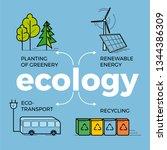 modern environmental technology....   Shutterstock .eps vector #1344386309