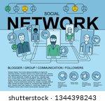 scheme virtualnoy the internet...   Shutterstock .eps vector #1344398243