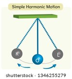 physics lesson   simple...   Shutterstock .eps vector #1346255279