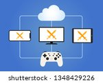 cloud gaming streaming service... | Shutterstock .eps vector #1348429226