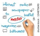woman's hand writing media... | Shutterstock . vector #134870690