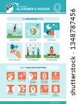 alzheimer's disease and... | Shutterstock .eps vector #1348787456
