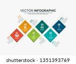 infographics design template | Shutterstock .eps vector #1351393769