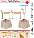 physics   simple machines ... | Shutterstock .eps vector #1351550126