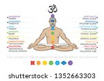 chakras system with glands of... | Shutterstock .eps vector #1352663303