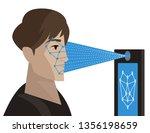 face recognition app technology