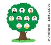 cartoon family tree... | Shutterstock .eps vector #1356283703