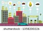city bio fuel icons set.... | Shutterstock .eps vector #1358200226