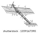 Fixed Wing Aeroplane Is An...