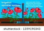 banner irrigation sprinkler... | Shutterstock .eps vector #1359190343