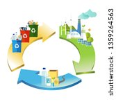 circular economy. product is... | Shutterstock .eps vector #1359264563