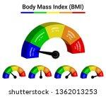 body mass index  bmi... | Shutterstock .eps vector #1362013253