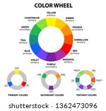 color wheel graphic   Shutterstock .eps vector #1362473096