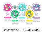 online dating vector... | Shutterstock .eps vector #1363173350