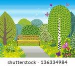 landscape  background  spring ...