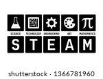 steam   science  technology ... | Shutterstock .eps vector #1366781960