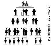 family tree genealogy diagram... | Shutterstock .eps vector #136701419