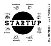 startup infographic banner with ... | Shutterstock .eps vector #1367058176