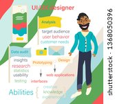 ui  and ux designer as an...