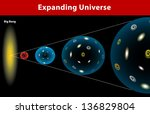 the universe  ever since the... | Shutterstock .eps vector #136829804