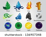 the 12 elements