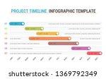 gantt chart  project timeline... | Shutterstock .eps vector #1369792349