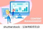 content management  creation...