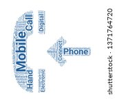 incoming call word cloud. tag...