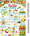 fruit diet infographic vector... | Shutterstock .eps vector #1371891530