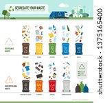 waste collection  segregation... | Shutterstock .eps vector #1375165400
